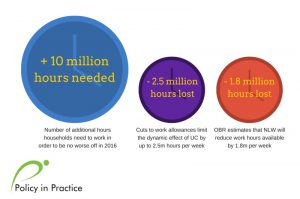 The productivity challenge